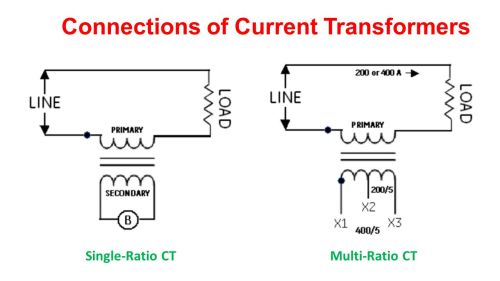 small resolution of connections of current transformers