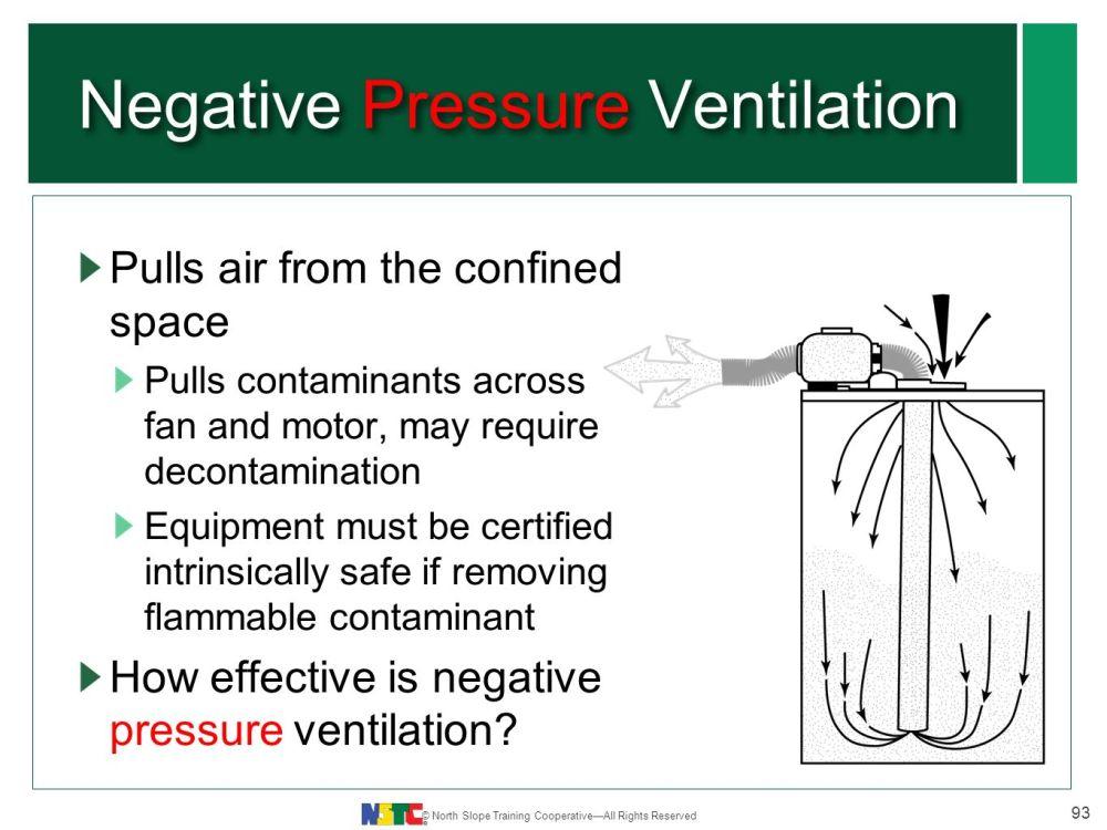 medium resolution of negative pressure ventilation