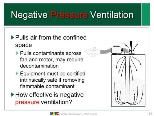 small resolution of negative pressure ventilation