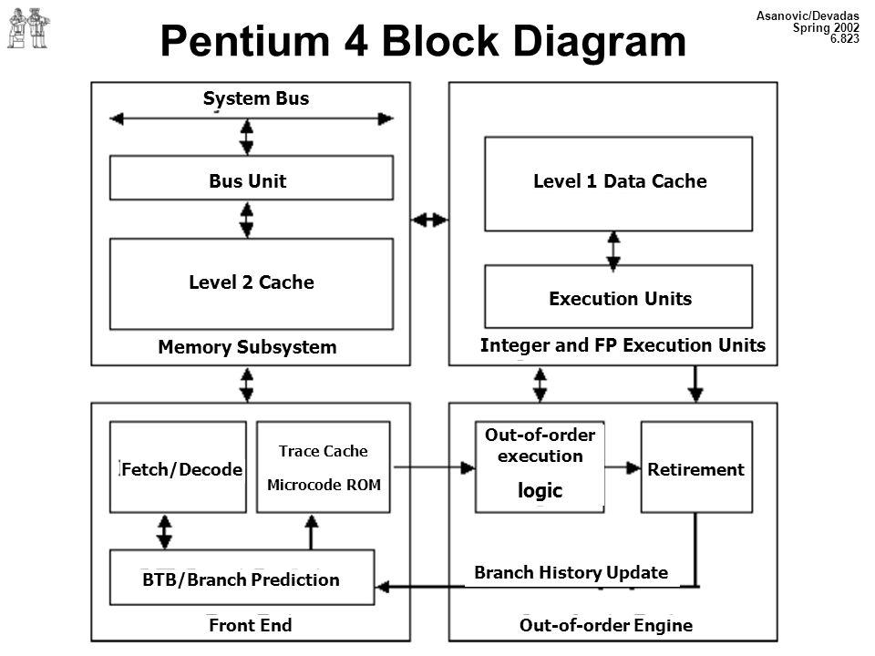Wiring Diagram ExplanationWiring Diagram