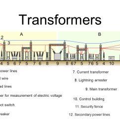 6 transformers 1  [ 1365 x 1024 Pixel ]