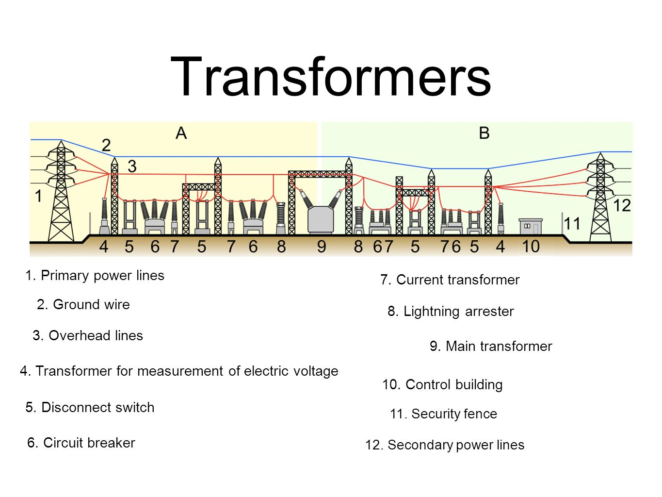 hight resolution of 6 transformers 1