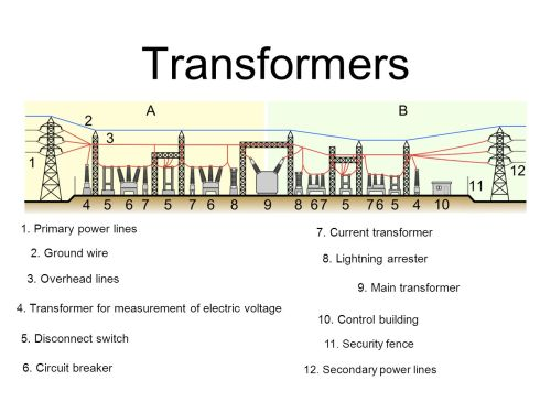 small resolution of 6 transformers 1