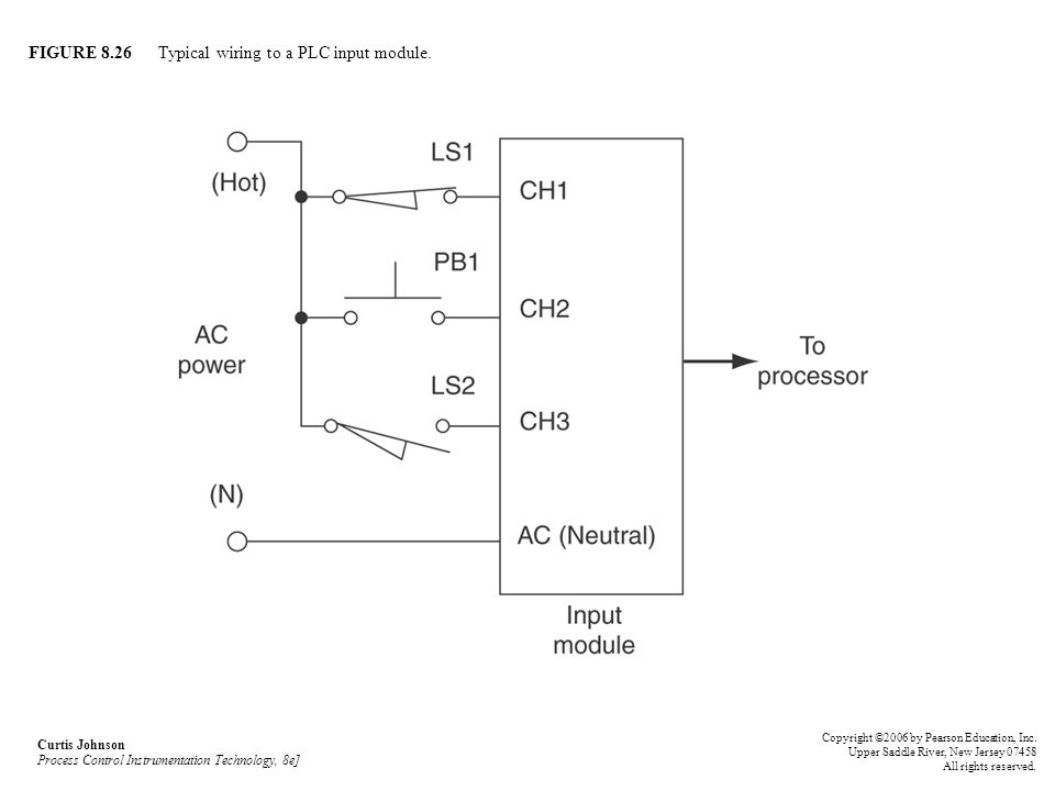 Plc Input Wiring Diagram