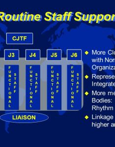 Routine staff support cjtf more closely aligned with normal organization representatives on integrated also joint task force training ppt download rh slideplayer