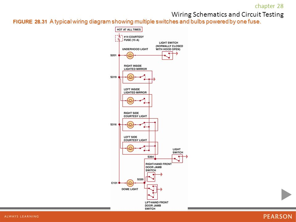 typical wiring diagram 2017 toyota hilux towbar schematics and circuit testing ppt video online download 33 figure 28 31 a