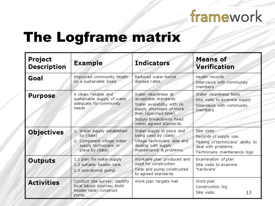 Project logframe sample