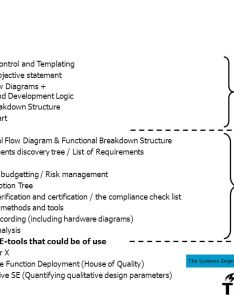 Index intro version control and templating also systems engineering  technical management techniques ppt download rh slideplayer