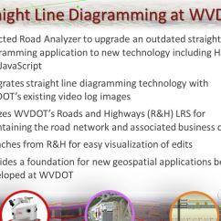 Nj Straight Line Diagram Car Alarm Wiring Diagrams Sample For Road Schema Online Analyzer Presentation Ppt Video Download 2 Diagramming