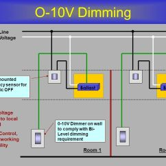 010v Dimming Wiring Diagram How To Setup Dimmable Led High Bay Or Parking Lot Lumbar Vertebrae 0 10v 10 Artatec Automobile De Example For Application Schema Rh 13 2 19 Schwangerschafts Frage