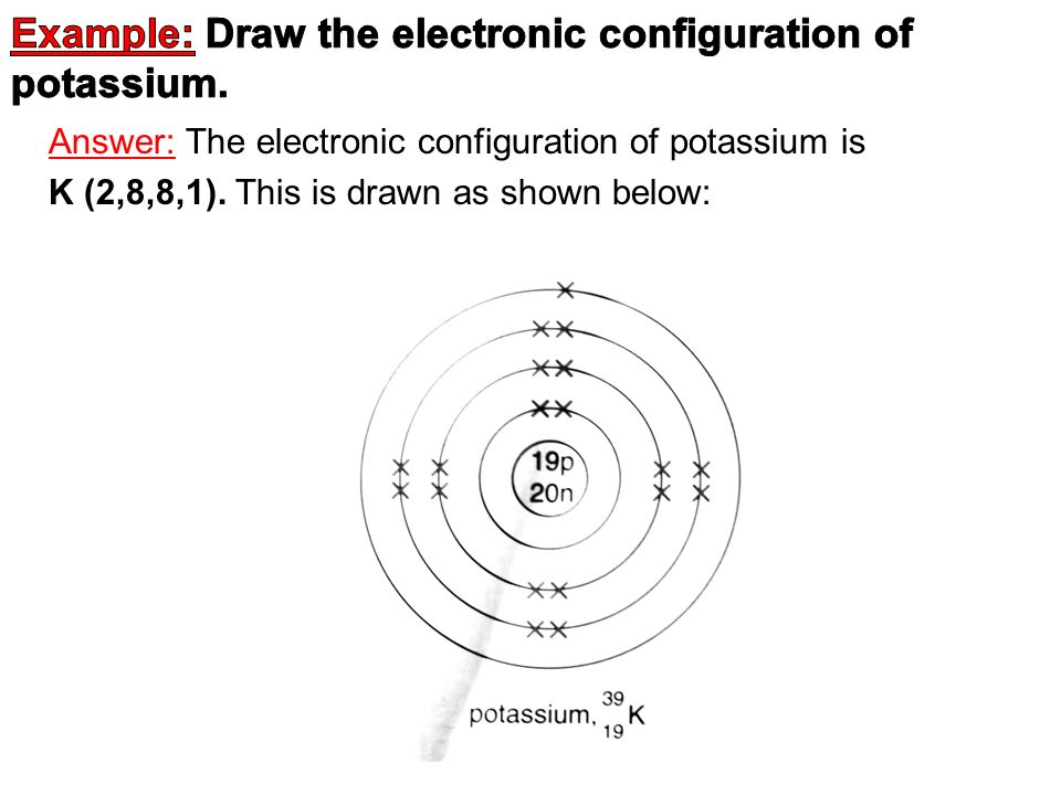 Electronic Configuration Of An Atom