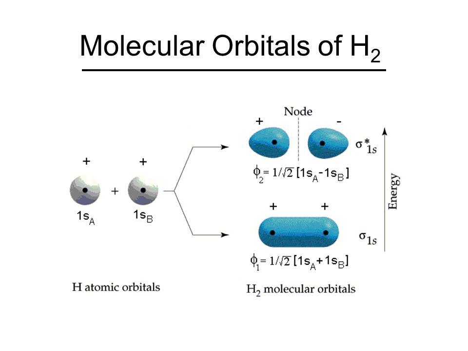 molecular orbital energy diagram for f2 fender jaguar pickup wiring valence bond theory and - ppt video online download