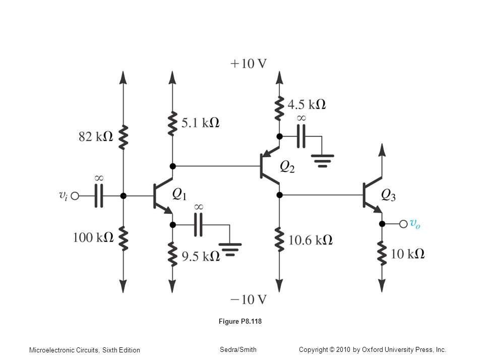 Figure 8.1 The basic MOS differential-pair configuration