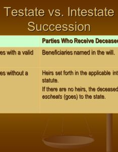 Intestate succession also wills trusts and estate planning ppt video online download rh slideplayer