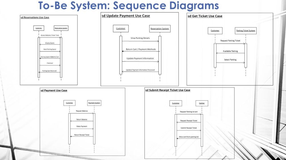 medium resolution of 13 to be system sequence diagrams