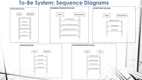 small resolution of 13 to be system sequence diagrams