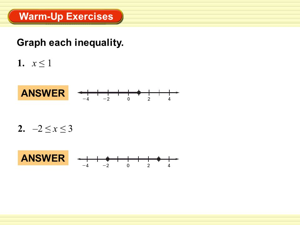 graph each inequality 1