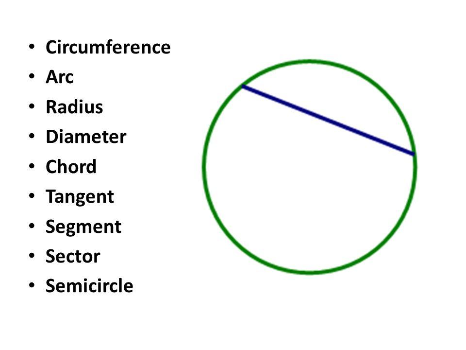 Circumference Arc Radius Diameter Chord Tangent Segment