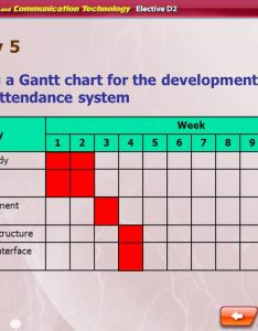 Activity drawing  gantt chart for the development of school attendance system also rh slideplayer