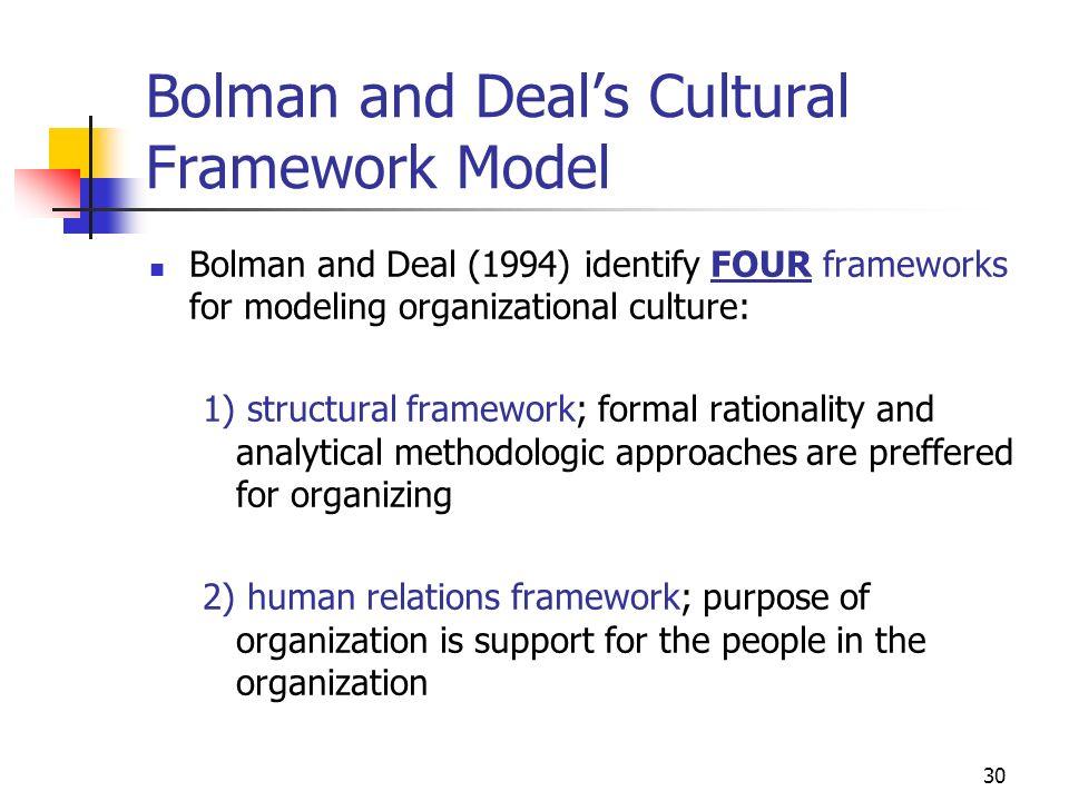 Bolman And Deal Symbolic Framework | lajulak.org