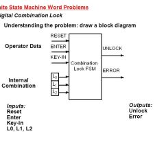 State Machine Diagram In Block Rheem Criterion Gas Furnace Wiring Chapter 8 Finite Design Ppt Download Word Problems