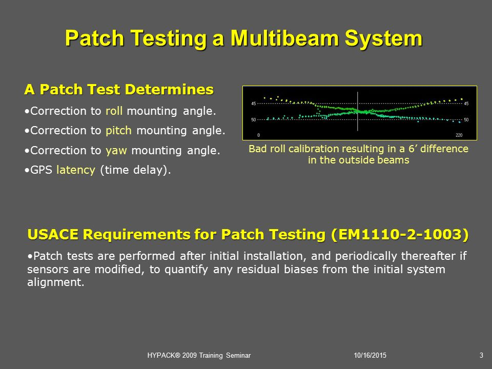 hysweep patch testing ppt