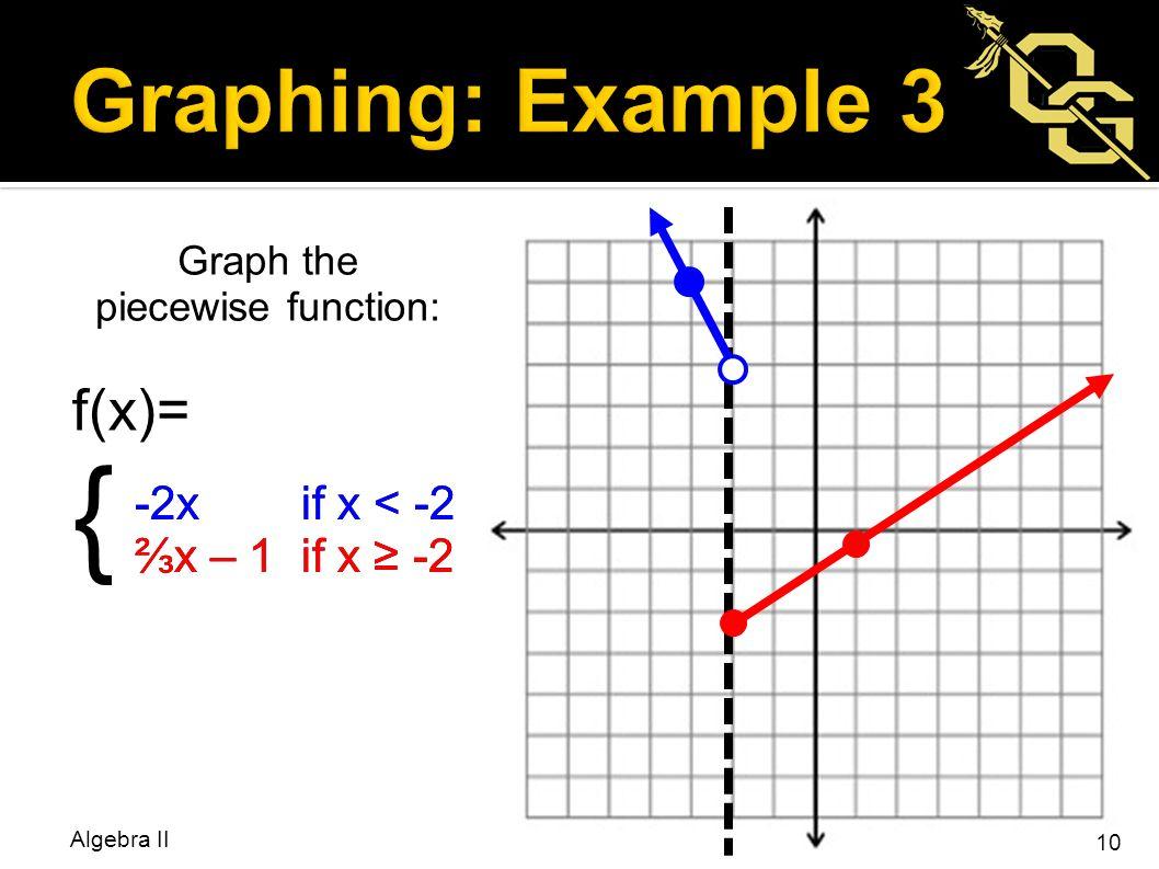 Bellwork Graph Each Line 1 3x Y 6 2 Y 1 2 X 3