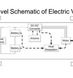 3 high level schematic of electric vehicle [ 1280 x 720 Pixel ]