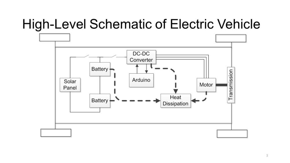 medium resolution of 3 high level schematic of electric vehicle