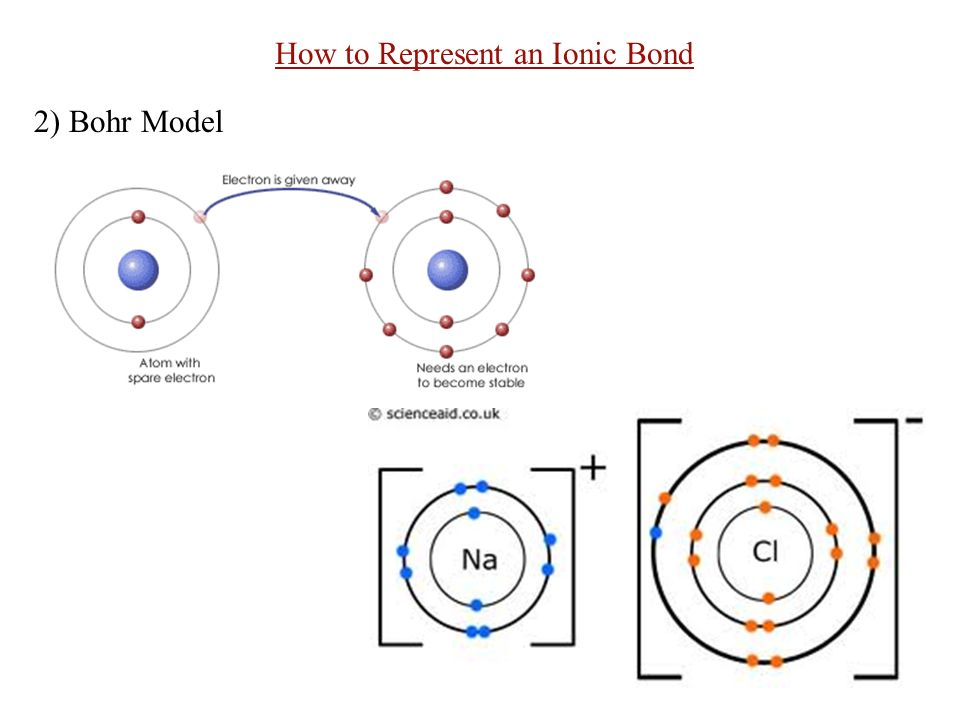 ionic bonding lewis dot diagram hampton bay ceiling fan speed switch bohr of compounds great installation wiring ch notes ppt download rh slideplayer com worksheet