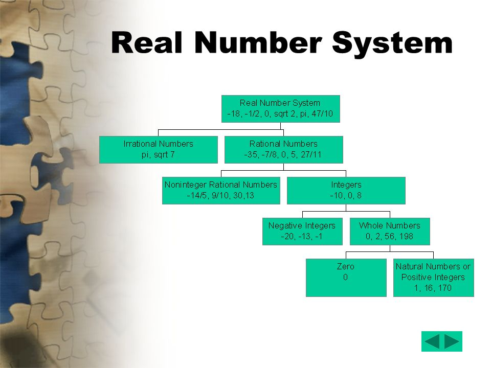 irrational number diagram 3d origami in english real system ppt video online download