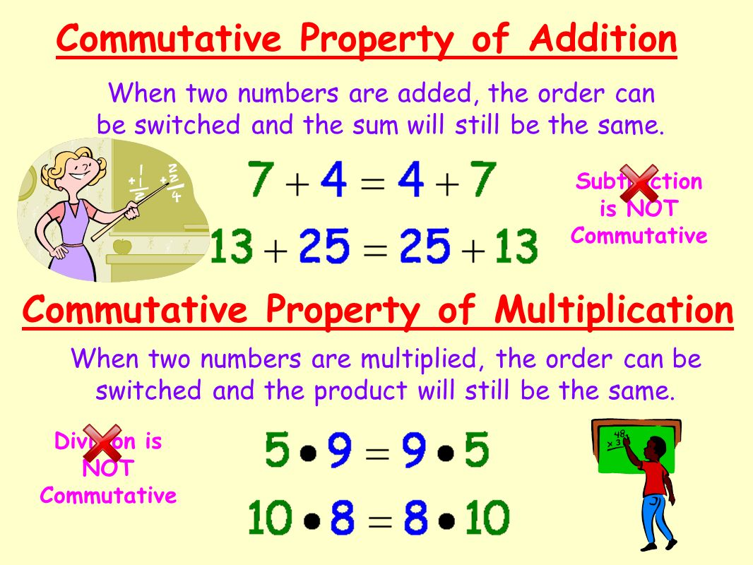 Commutative Distributive Identity Worksheet