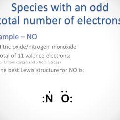 Cobalt Oxide Lewis Diagram Simple Circuit Drawing Structures Ppt Video Online Download 20 Species