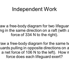 independent work draw a free body diagram for two lifeguards pulling in the same direction [ 1058 x 793 Pixel ]