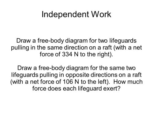 small resolution of independent work draw a free body diagram for two lifeguards pulling in the same direction
