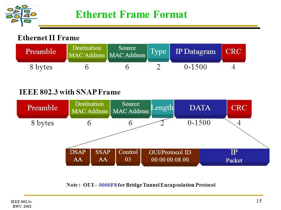 Frame Ethernet Crc | Siteframes.co
