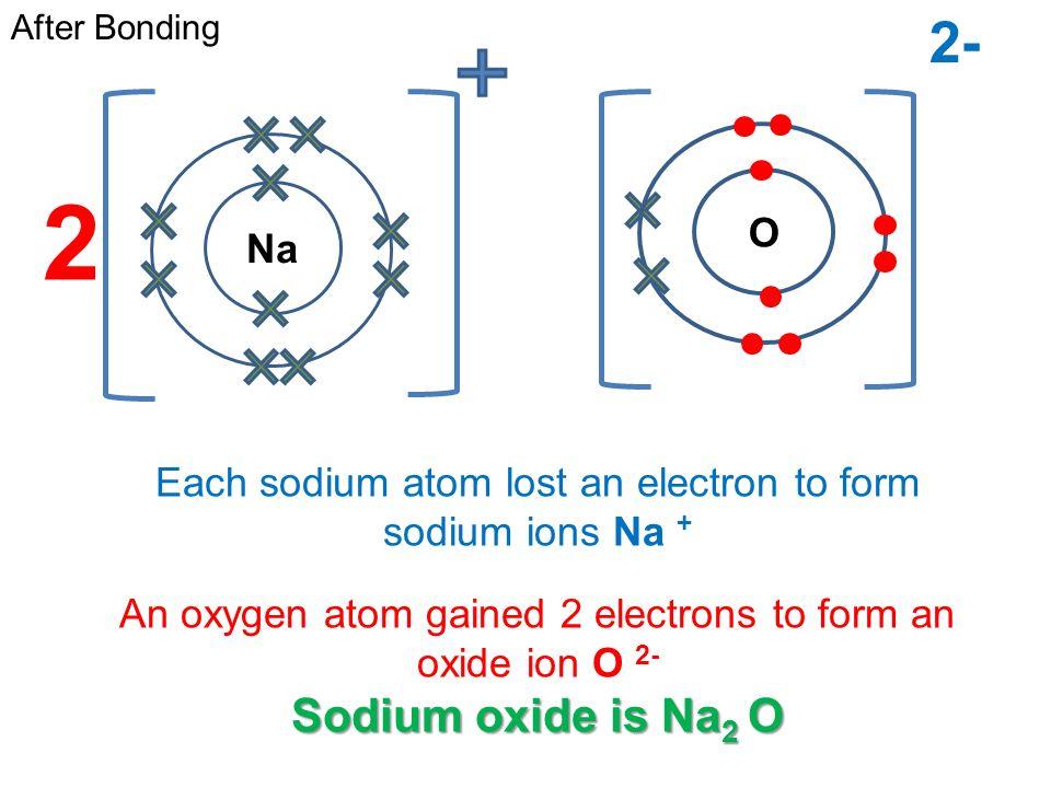 electron dot diagram for al fender pickups wiring formation of compounds - ppt video online download