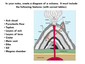 Chapter TWELEVE Volcanoes  ppt video online download