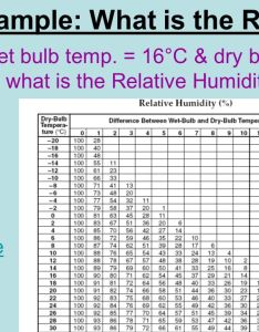 Example what is the rh if wet bulb temp    also moisture clouds  precipitation ppt video online download slideplayer