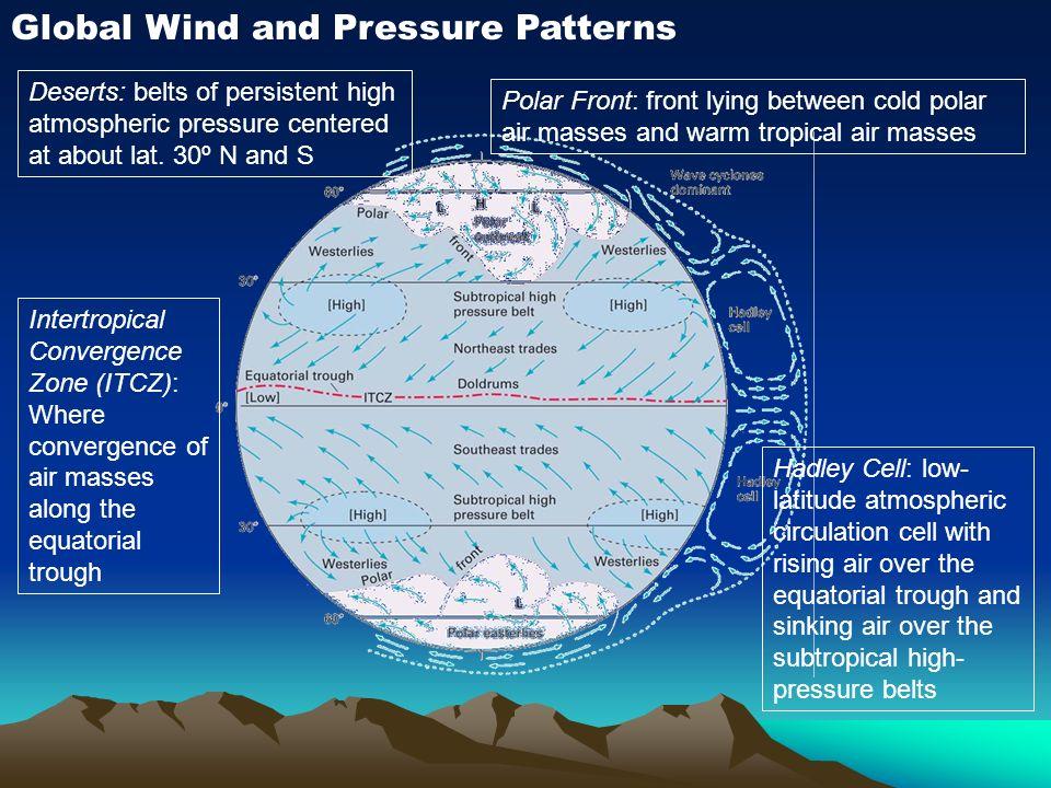 global wind patterns diagram kohler ignition switch wiring ppt video online download and pressure