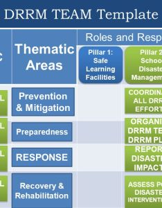 drrm also submit sdrrm team plan twinning to ppt download rh slideplayer