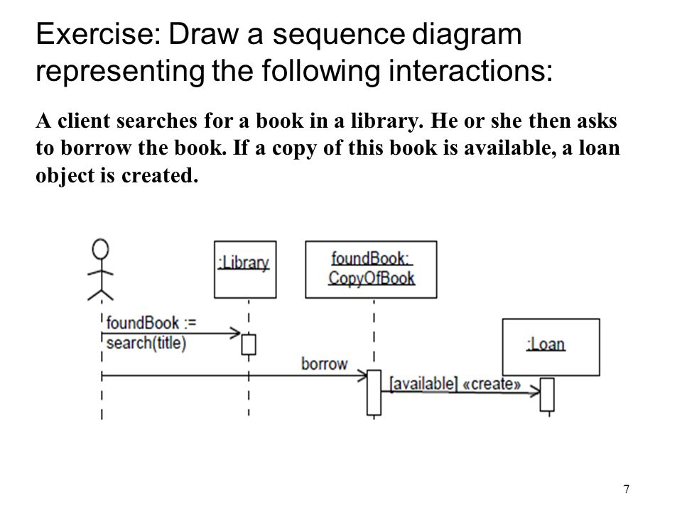 sequence diagram exercises and solutions hyundai excel stereo wiring exercise schematics diagrams interaction behavioral rh slideplayer com pdf