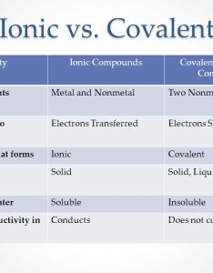 Chemical bonds ionic and covalent part ppt video also nomenclature lessons tes teach rh