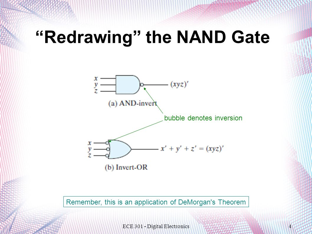hight resolution of redrawing the nand gate