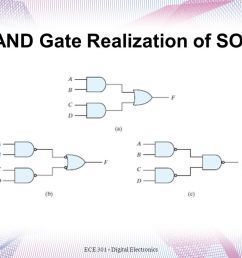 nand gate realization of sop [ 1058 x 793 Pixel ]