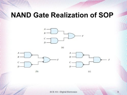small resolution of nand gate realization of sop
