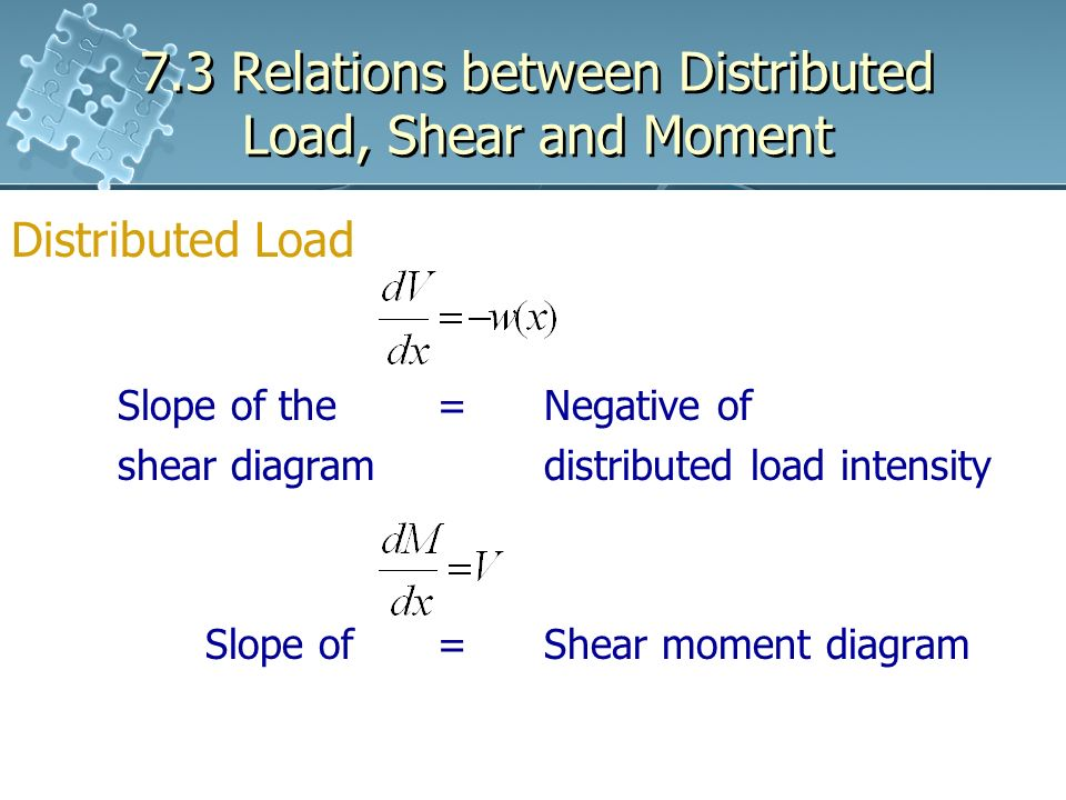 shear and moment diagrams distributed load mk intermediate switch wiring diagram 7 3 relations between ppt download vs continuous