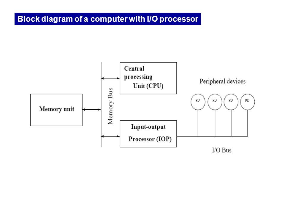 mitsubishi pajero io wiring diagram 3 phase rotary converter 7mi awosurk de gom vipie u2022 rh draw flex i o diagrams