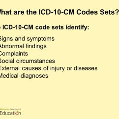 Wheelchair Bound Icd 10 Foldable Sofa Chair Iep Health Related Services Nursing Ppt Download What Are The Cm Codes Sets