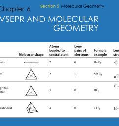7 vsepr and molecular geometry [ 1280 x 720 Pixel ]